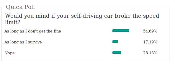 sondage huffpost
