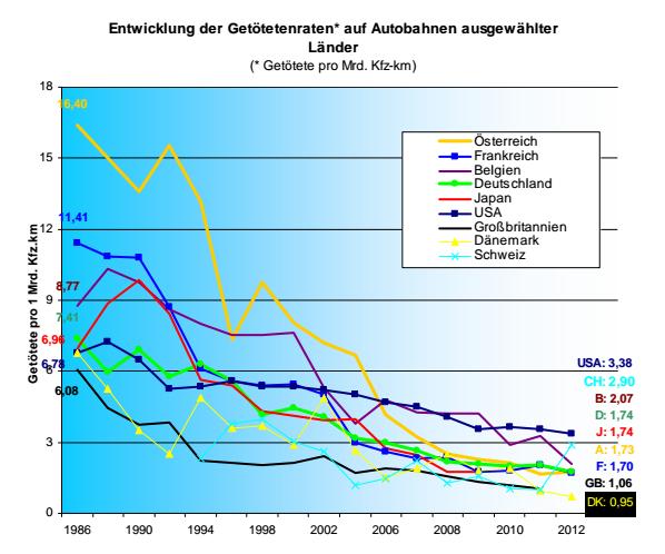 Source Rapport ADAC 2008 actualisé en 2013